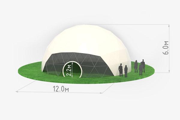 технические параметры Сферы 12