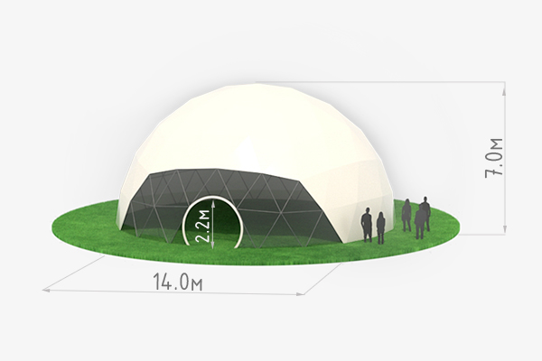 технические параметры Сферы 14