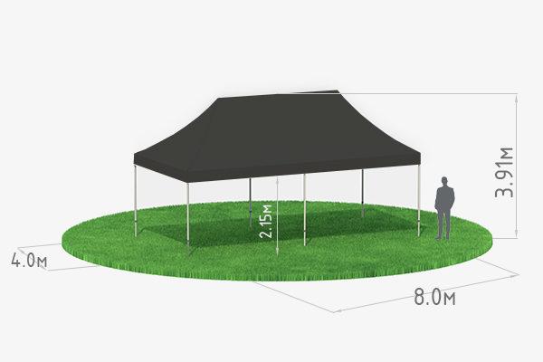 Мобильный шатер-трансформер 8х4 черный схема