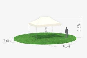 Аренда мобильного шатра трансформера 3х4,5 м схема